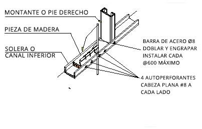 anclajes intermedios steel framing metalcon