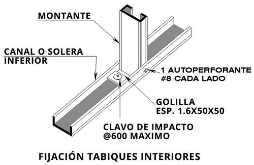 clavos de impacto steel framing